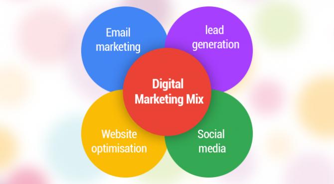 كيف تسوق لنشاطك التجاري على الإنترنت ؟ | Tech Gigz - تيك كيكز